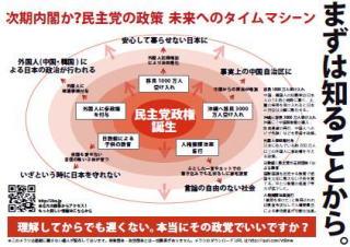 20090802_民主党の政策_Chirashi5011.jpg