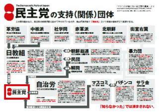 20090802_民主党支持団体_Chirashi6071.jpg