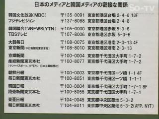 20110731_日本のメディアと韓国メディアの密接な関係.jpg